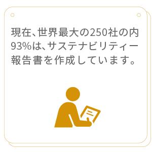 世界最大の250社のうち93%は現在、サステナビリティー報告書を作成しています。