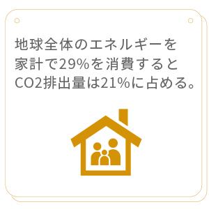 家計は地球全体のエネルギーの29%を消費することにより、二酸化炭素(CO2)排出量の 21%を占めています。