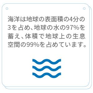 海洋は地球の表面積の4分の3を占め、地球の水の97%を蓄え、体積で地球上の生息空間の99%を占めています。