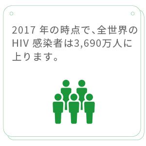 2017 年の時点で、全世界のHIV 感染者は3,690万人に上ります。